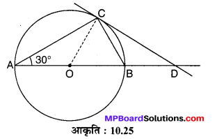 MP Board Class 10th Maths Solutions Chapter 10 वृत्त Additional Questions 9