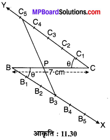 MP Board Class 10th Maths Solutions Chapter 11 रचनाएँ Additional Questions 11