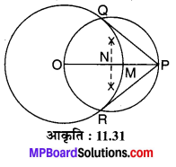MP Board Class 10th Maths Solutions Chapter 11 रचनाएँ Additional Questions 12