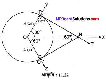 MP Board Class 10th Maths Solutions Chapter 11 रचनाएँ Additional Questions 3
