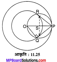 MP Board Class 10th Maths Solutions Chapter 11 रचनाएँ Additional Questions 6
