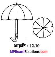 MP Board Class 10th Maths Solutions Chapter 12 वृतों से संबंधित क्षेत्रफल Ex 12.2 10