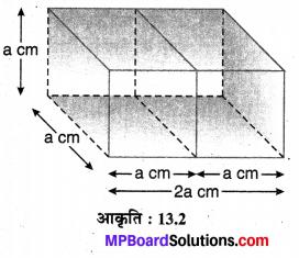MP Board Class 10th Maths Solutions Chapter 13 पृष्ठीय क्षेत्रफल एवं आयतन Ex 13.1 1