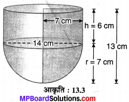 MP Board Class 10th Maths Solutions Chapter 13 पृष्ठीय क्षेत्रफल एवं आयतन Ex 13.1 2