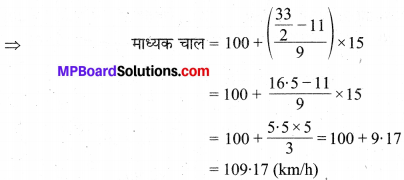 MP Board Class 10th Maths Solutions Chapter 14 सांख्यिकी Additional Questions 41