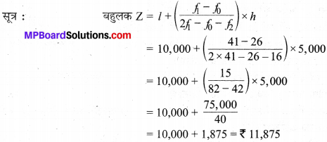 MP Board Class 10th Maths Solutions Chapter 14 सांख्यिकी Additional Questions 43