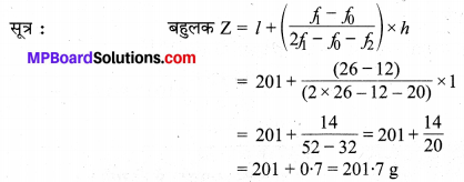MP Board Class 10th Maths Solutions Chapter 14 सांख्यिकी Additional Questions 45
