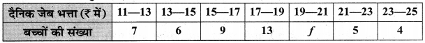 MP Board Class 10th Maths Solutions Chapter 14 सांख्यिकी Ex 14.1 5