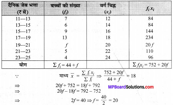 MP Board Class 10th Maths Solutions Chapter 14 सांख्यिकी Ex 14.1 6
