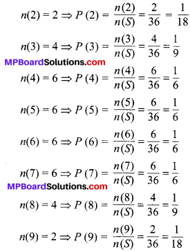 MP Board Class 10th Maths Solutions Chapter 15 प्रायिकता Additional Questions 24