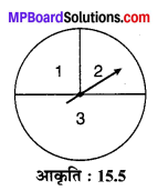 MP Board Class 10th Maths Solutions Chapter 15 प्रायिकता Additional Questions 72