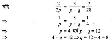 MP Board Class 10th Maths Solutions Chapter 3 दो चरों वाले रैखिक समीकरण युग्म Additional Questions 18