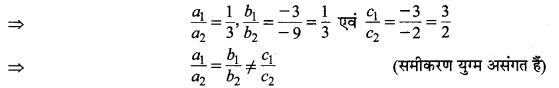 MP Board Class 10th Maths Solutions Chapter 3 दो चरों वाले रैखिक समीकरण युग्म Ex 3.5 1