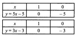 MP Board Class 10th Maths Solutions Chapter 3 दो चरों वाले रैखिक समीकरण युग्म Ex 3.7 3
