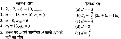 MP Board Class 10th Maths Solutions Chapter 5 समान्तर श्रेढ़ियाँ Additional Questions 17