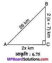 MP Board Class 10th Maths Solutions Chapter 6 त्रिभुज Additional Questions 9