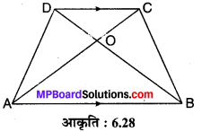 MP Board Class 10th Maths Solutions Chapter 6 त्रिभुज Ex 6.4 2