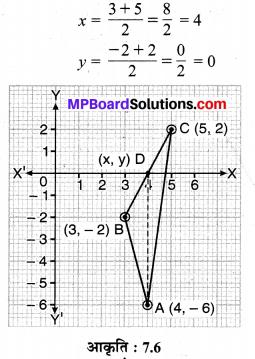MP Board Class 10th Maths Solutions Chapter 7 निर्देशांक ज्यामिति Ex 7.3 3