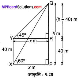 MP Board Class 10th Maths Solutions Chapter 9 त्रिकोणमिति के कुछ अनुप्रयोग Additional Questions 13