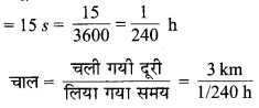 MP Board Class 10th Maths Solutions Chapter 9 त्रिकोणमिति के कुछ अनुप्रयोग Additional Questions 21