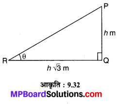 MP Board Class 10th Maths Solutions Chapter 9 त्रिकोणमिति के कुछ अनुप्रयोग Additional Questions 22