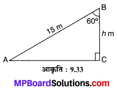 MP Board Class 10th Maths Solutions Chapter 9 त्रिकोणमिति के कुछ अनुप्रयोग Additional Questions 23