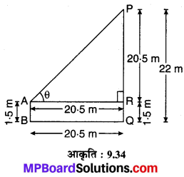MP Board Class 10th Maths Solutions Chapter 9 त्रिकोणमिति के कुछ अनुप्रयोग Additional Questions 24