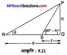 MP Board Class 10th Maths Solutions Chapter 9 त्रिकोणमिति के कुछ अनुप्रयोग Additional Questions 4