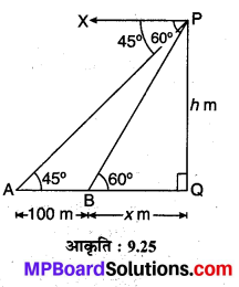 MP Board Class 10th Maths Solutions Chapter 9 त्रिकोणमिति के कुछ अनुप्रयोग Additional Questions 6
