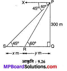 MP Board Class 10th Maths Solutions Chapter 9 त्रिकोणमिति के कुछ अनुप्रयोग Additional Questions 9