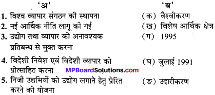 MP Board Class 10th Social Science Solutions Chapter 21 वैश्वीकरण 1