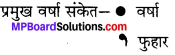MP Board Class 10th Social Science Solutions Chapter 5 मानचित्र पठन एवं अंकन 7-1