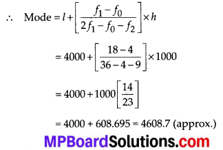 MP Board Class 10th Maths Solutions Chapter 14 Statistics Ex 14.2 13