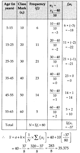MP Board Class 10th Maths Solutions Chapter 14 Statistics Ex 14.2 3