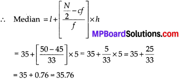 MP Board Class 10th Maths Solutions Chapter 14 Statistics Ex 14.3 9