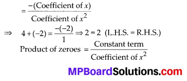 MP Board Class 10th Maths Solutions Chapter 2 Polynomials Ex 2.2 1