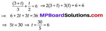 MP Board Class 10th Maths Solutions Chapter 3 Pair of Linear Equations in Two Variables Ex 3.3 2