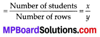 MP Board Class 10th Maths Solutions Chapter 3 Pair of Linear Equations in Two Variables Ex 3.7 6