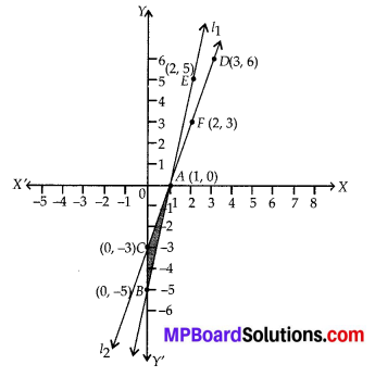 MP Board Class 10th Maths Solutions Chapter 3 Pair of Linear Equations in Two Variables Ex 3.7 9
