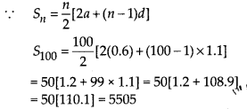 MP Board Class 10th Maths Solutions Chapter 5 Arithmetic Progressions Ex 5.3 3