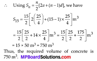MP Board Class 10th Maths Solutions Chapter 5 Arithmetic Progressions Ex 5.4 15