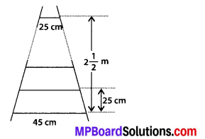 MP Board Class 10th Maths Solutions Chapter 5 Arithmetic Progressions Ex 5.4 5