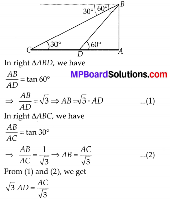 MP Board Class 10th Maths Solutions Chapter 9 Some Applications of Trigonometry Ex 9.1 22
