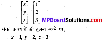 MP Board Class 12th Maths Book Solutions Chapter 4 सारणिक Ex 4.6 31