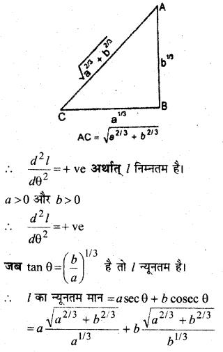 MP Board Class 12th Maths Book Solutions Chapter 6 अवकलज के अनुप्रयोग विविध प्रश्नावली 27