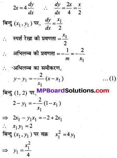 MP Board Class 12th Maths Book Solutions Chapter 6 अवकलज के अनुप्रयोग विविध प्रश्नावली 46