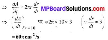 MP Board Class 12th Maths Book Solutions Chapter 6 अवकलज के अनुप्रयोग Ex 6.2 13