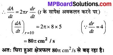 MP Board Class 12th Maths Book Solutions Chapter 6 अवकलज के अनुप्रयोग Ex 6.2 15