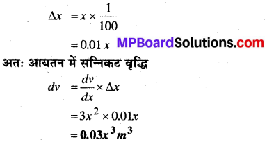 MP Board Class 12th Maths Book Solutions Chapter 6 अवकलज के अनुप्रयोग Ex 6.4 10