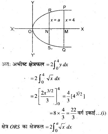MP Board Class 12th Maths Book Solutions Chapter 8 समाकलनों के अनुप्रयोग Ex 8.1 11